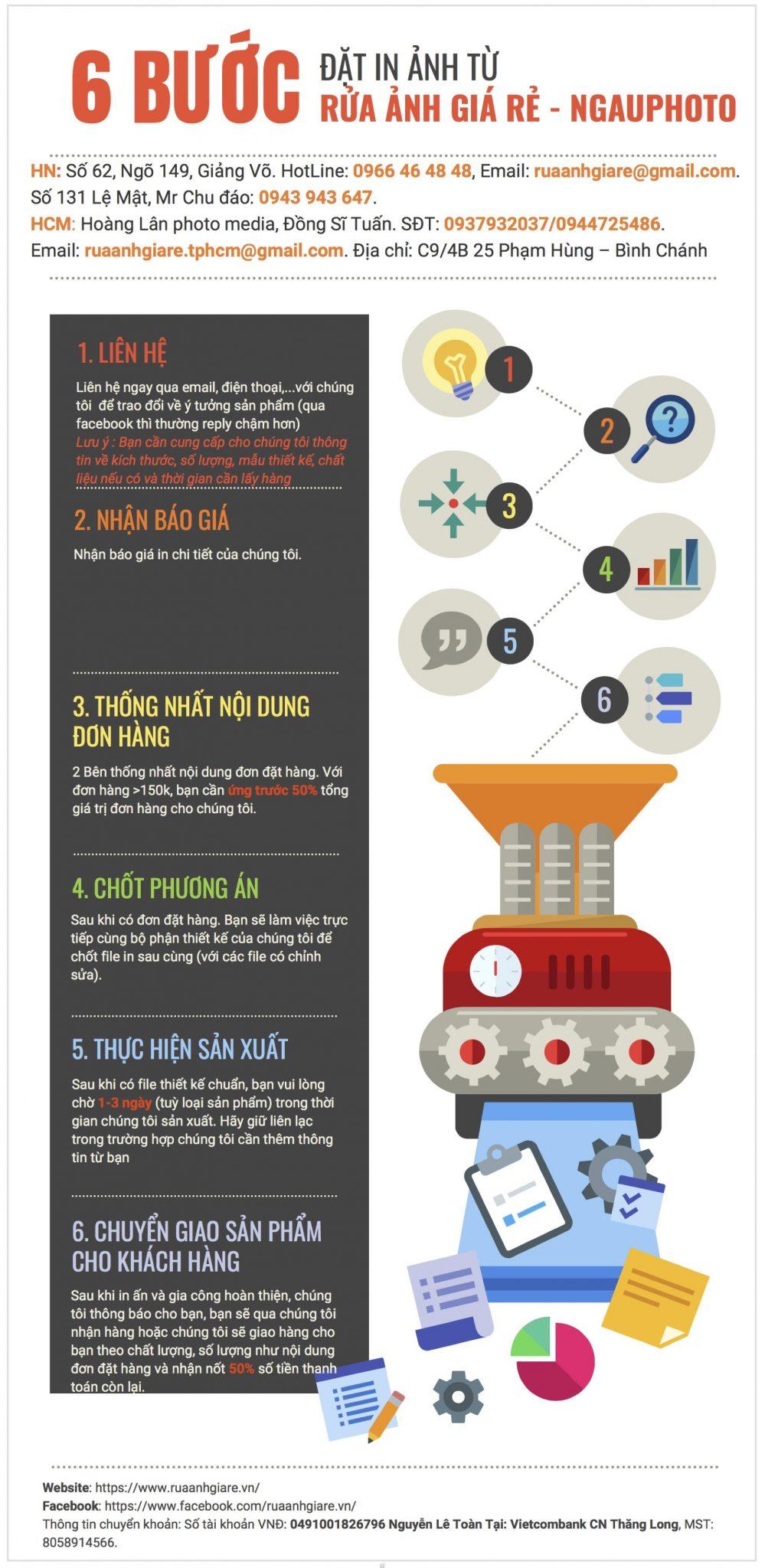 6 bước đặt in ảnh từ Rửa ảnh giá rẻ